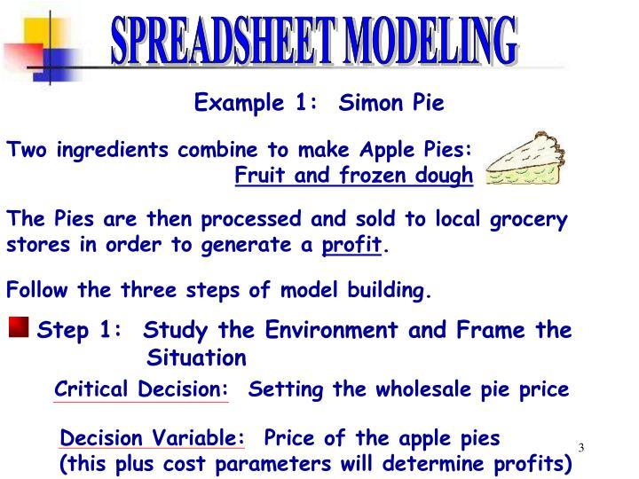 SPREADSHEET MODELING