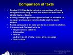 comparison of texts