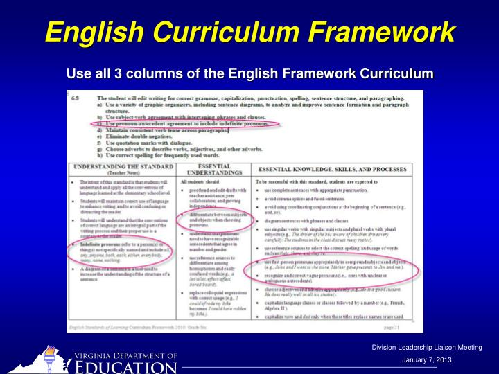 English Curriculum Framework