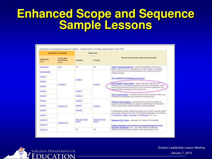 Enhanced Scope and Sequence Sample Lessons