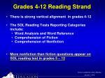 grades 4 12 reading strand