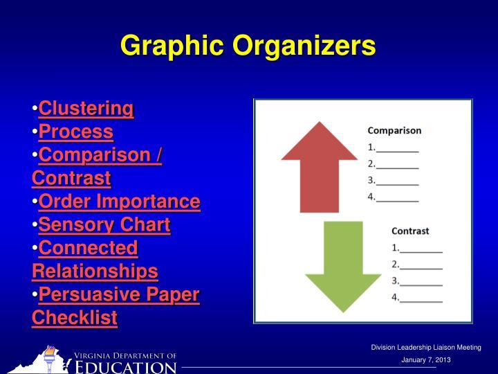 Graphic Organizers