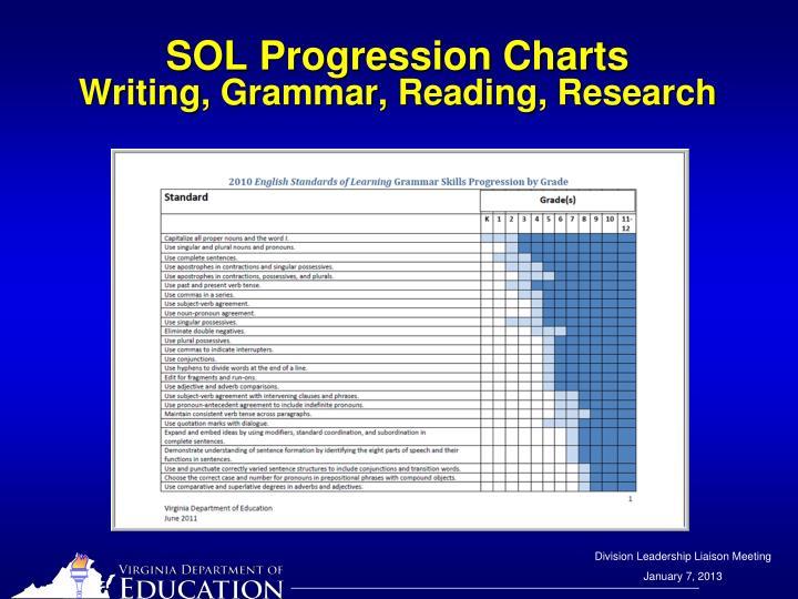 SOL Progression Charts