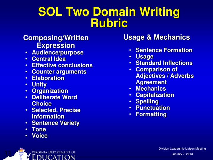 SOL Two Domain Writing Rubric