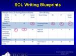 sol writing blueprints