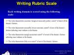 writing rubric scale