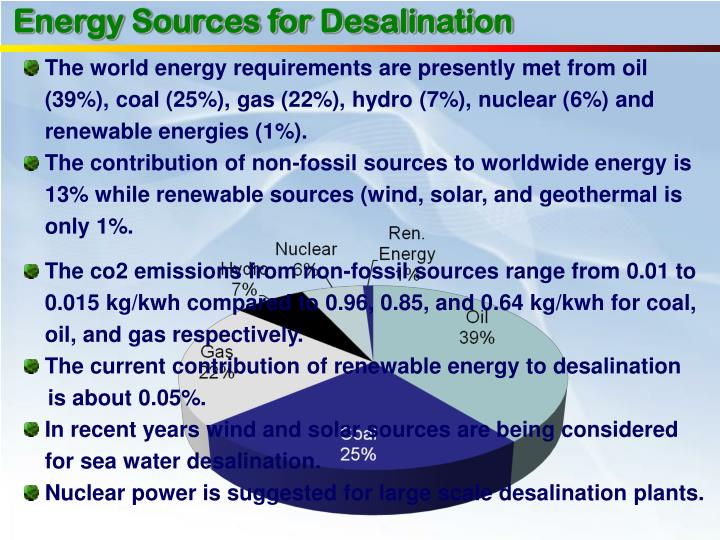 Energy Sources for Desalination