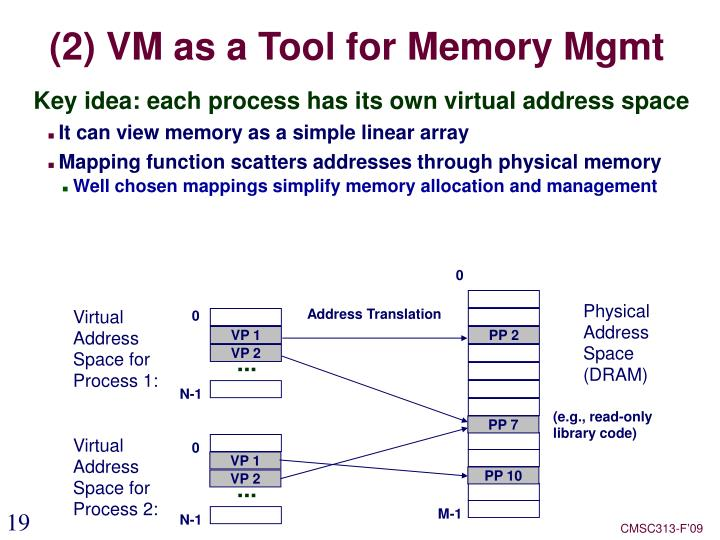 (2) VM as a Tool for Memory Mgmt