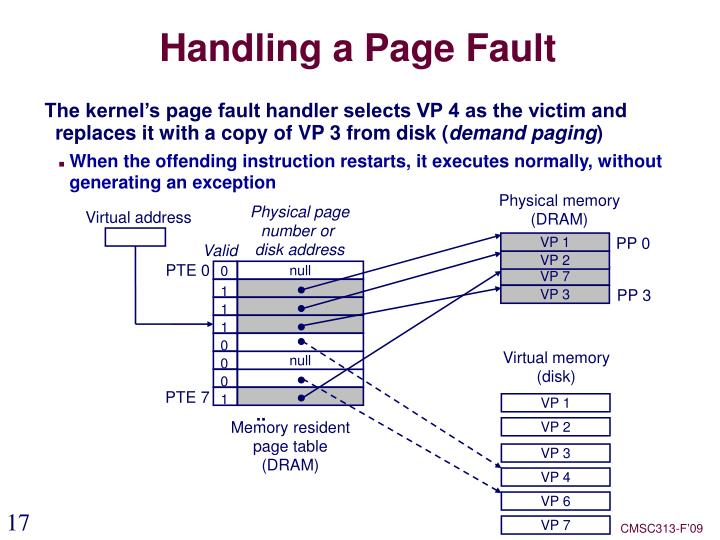 Handling a Page Fault