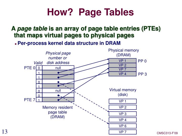 How?  Page Tables