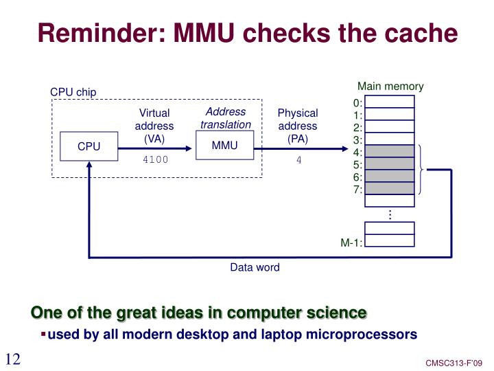 Reminder: MMU checks the cache