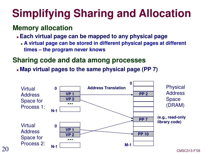 Simplifying Sharing and Allocation