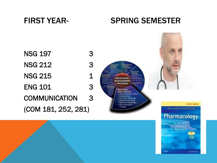 First Year- 		Spring semester