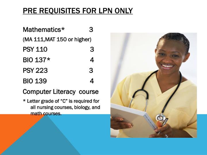 Pre Requisites for LPN only