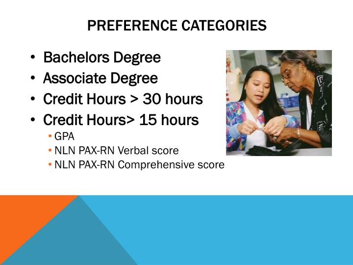 Preference Categories