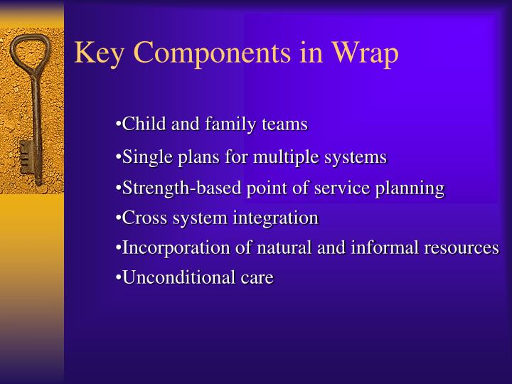 Key Components in Wrap