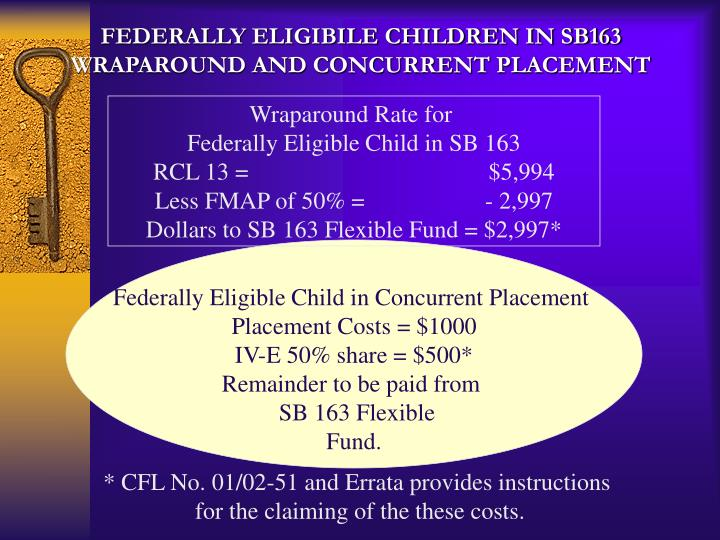 FEDERALLY ELIGIBILE CHILDREN IN SB163 WRAPAROUND AND CONCURRENT PLACEMENT