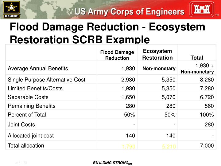 Flood Damage Reduction - Ecosystem Restoration SCRB Example