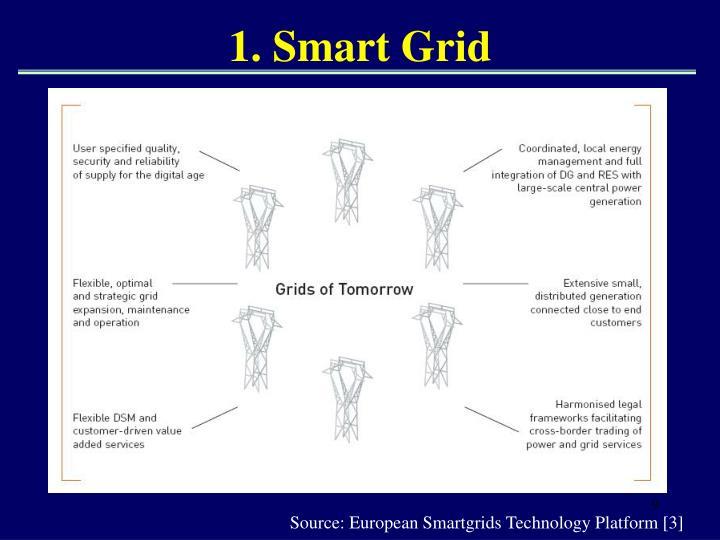 1. Smart Grid