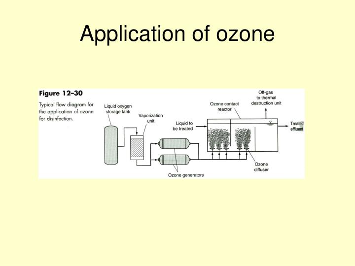 Application of ozone
