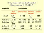 c t 99 values for some health related microorganisms 5 o c ph 6 7