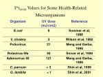 i t 99 99 values for some health related microorganisms