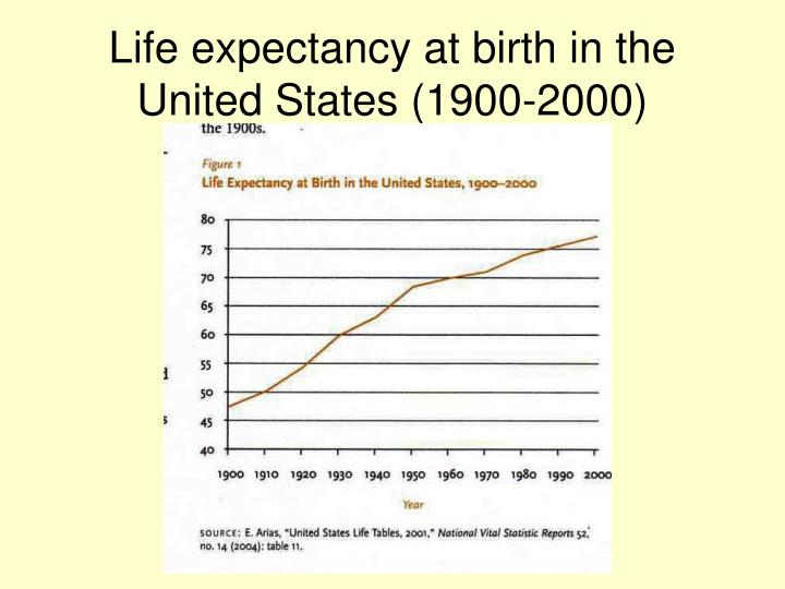 Life expectancy at birth in the United States (1900-2000)