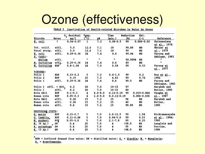 Ozone (effectiveness)