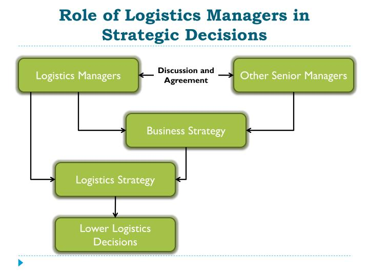 Role of Logistics Managers in Strategic Decisions