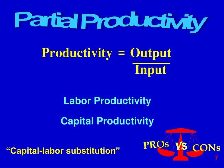 Productivity = Output