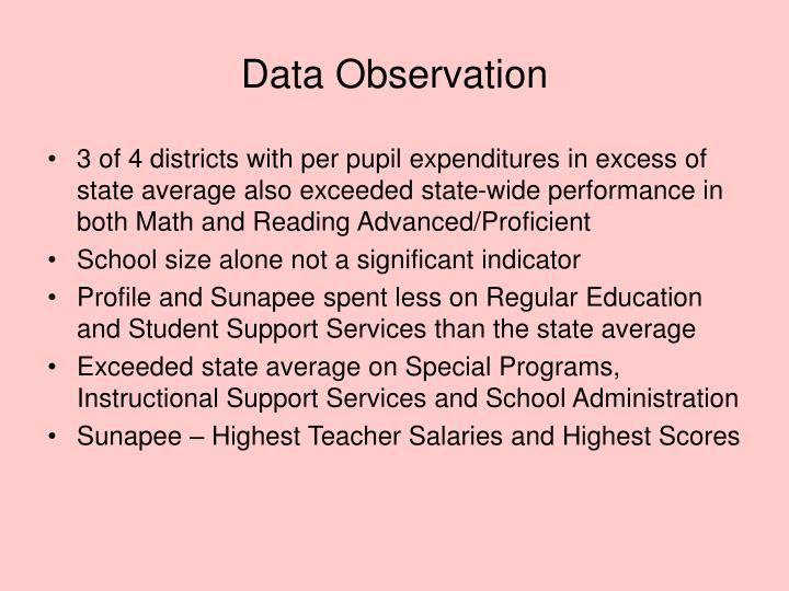 Data Observation