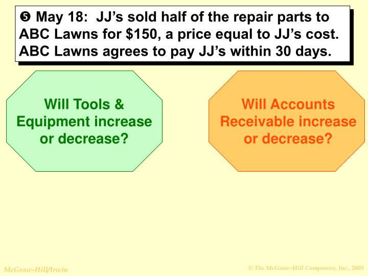 May 18:  JJ's sold half of the repair parts to ABC Lawns for $150, a price equal to JJ's cost.  ABC Lawns agrees to pay JJ's within 30 days.