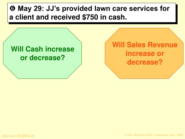 May 29: JJ's provided lawn care services for a client and received $750 in cash.