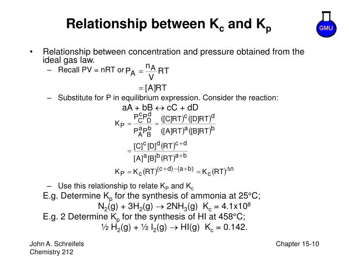 Relationship between K