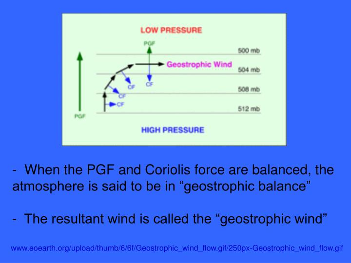 "When the PGF and Coriolis force are balanced, the atmosphere is said to be in ""geostrophic balance"""