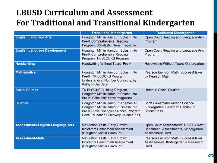 LBUSD Curriculum and Assessment