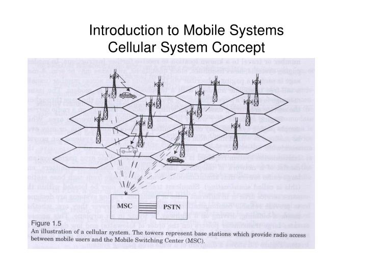 Introduction to mobile systems cellular system concept