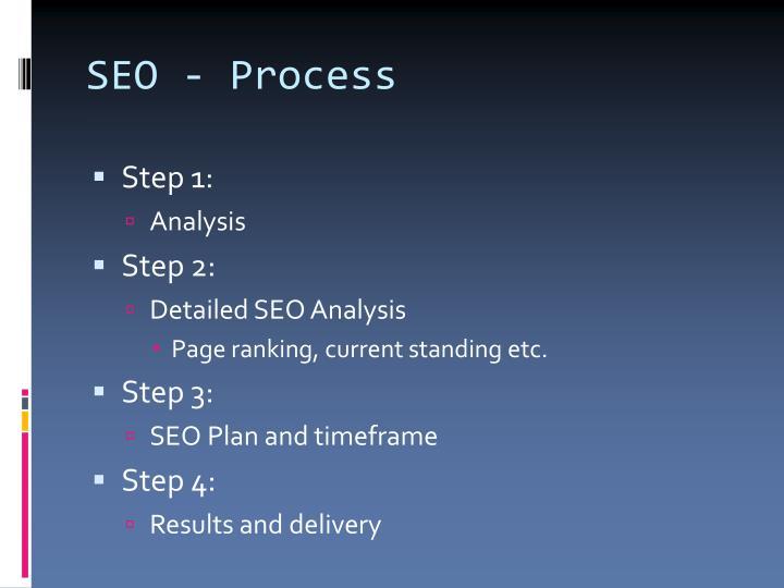 SEO - Process