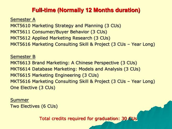 Full-time (Normally 12 Months duration)