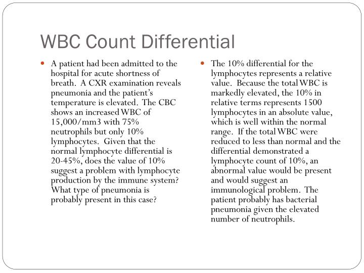 Wbc count differential