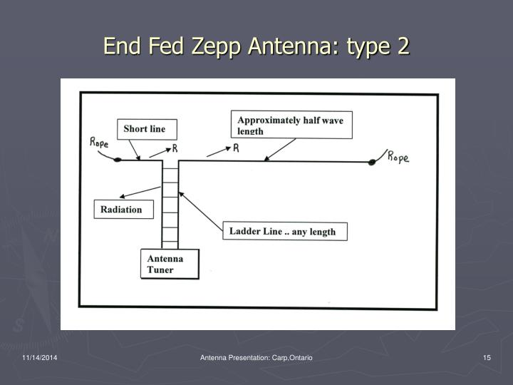 End Fed Zepp Antenna: type 2