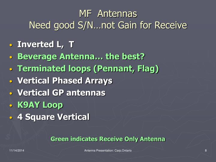 MF  Antennas