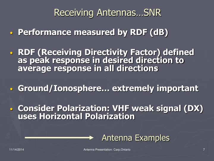 Receiving Antennas…SNR