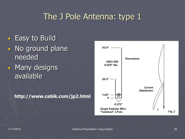The J Pole Antenna: type 1