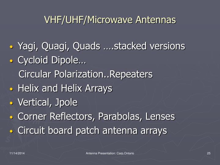 VHF/UHF/Microwave Antennas