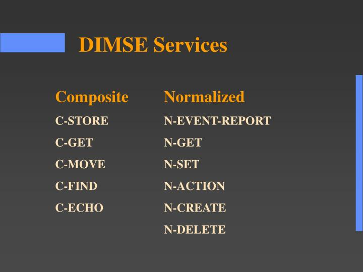 DIMSE Services
