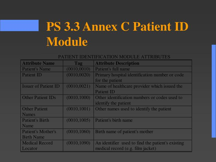PS 3.3 Annex C Patient ID