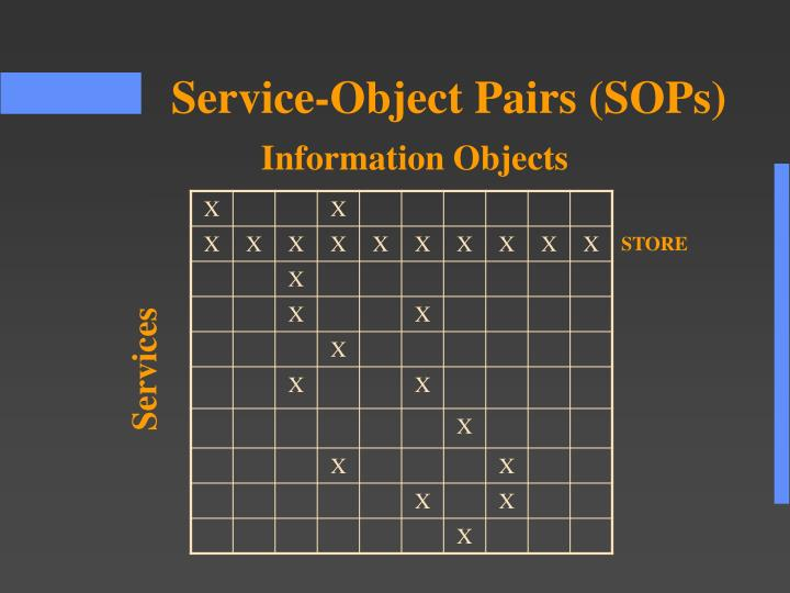 Service-Object Pairs (SOPs)