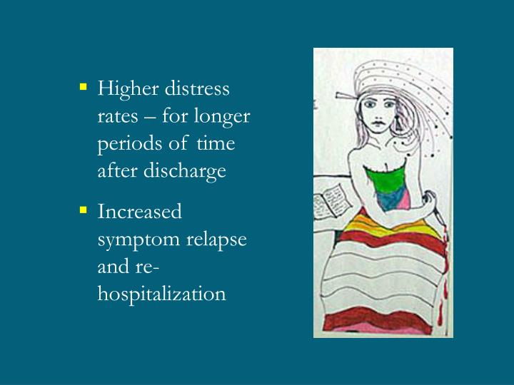 Higher distress rates – for longer periods of time after discharge
