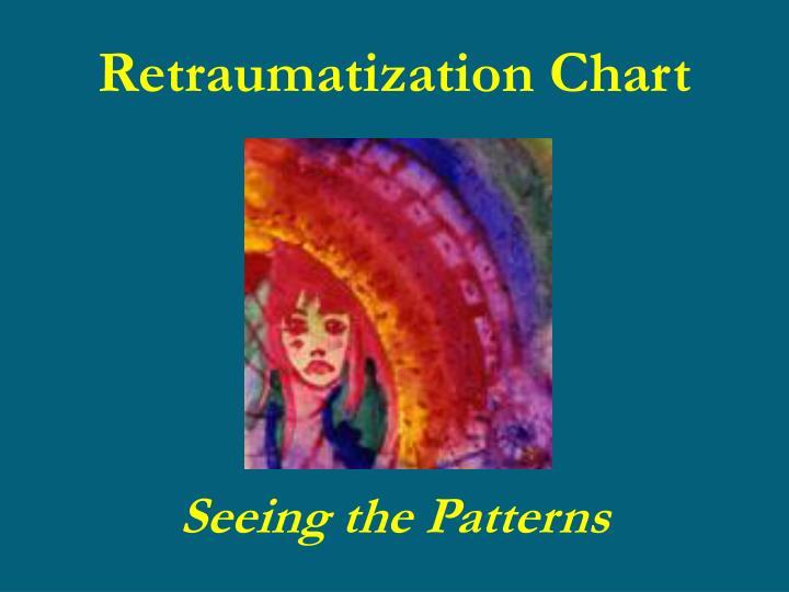 Retraumatization Chart